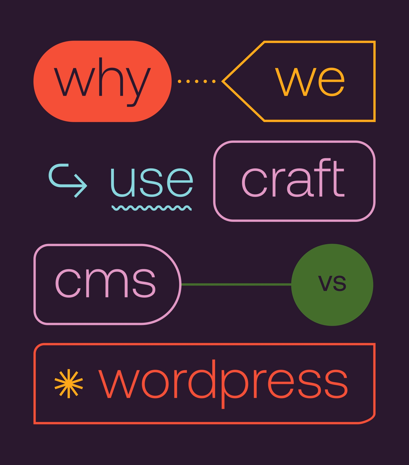 Craft cms wordpress2